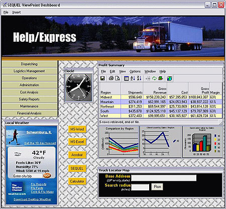 Sequel Viewpoint Dashboard